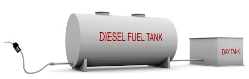 Fuel Management Solution Fueling Station diesel tank before