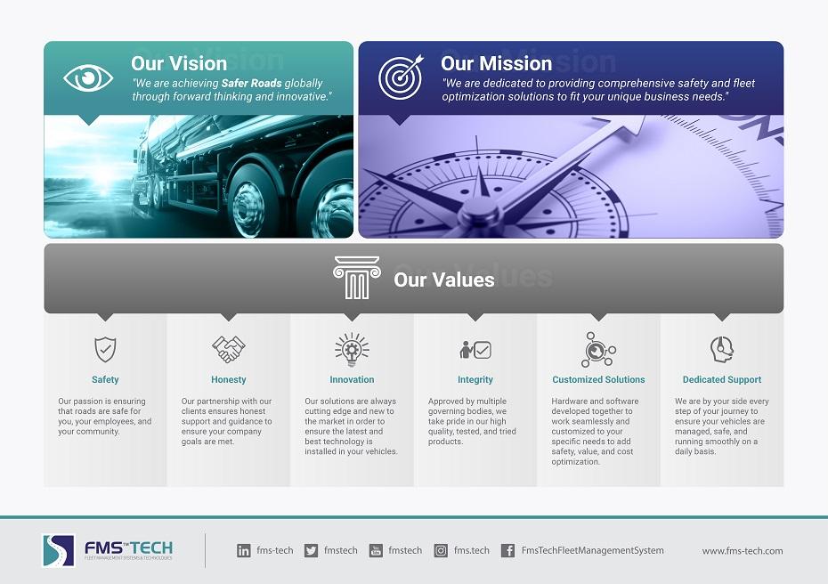 FMS Tech Mission & Vision