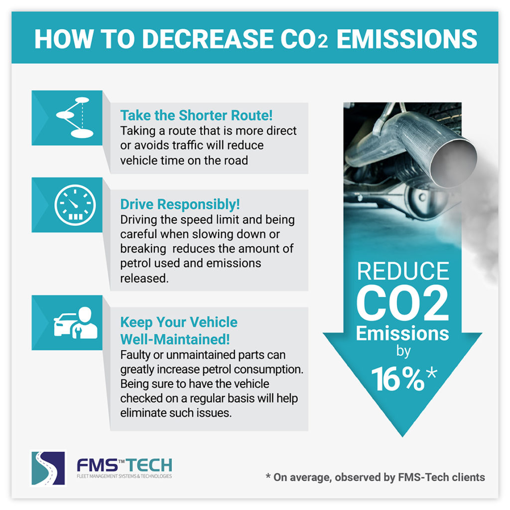 How To Decrease CO2 EMISSIONS